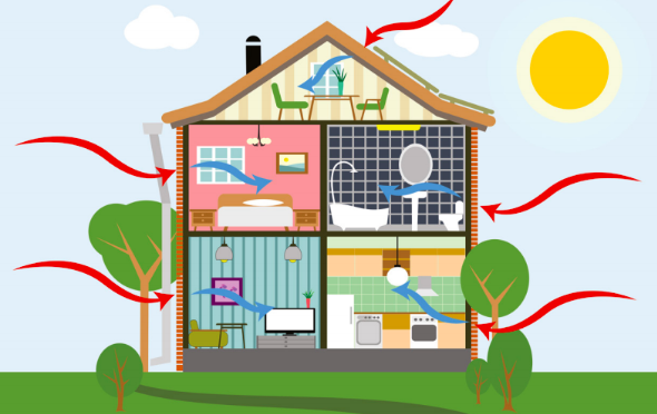 How to save on energy bills when buying a new home